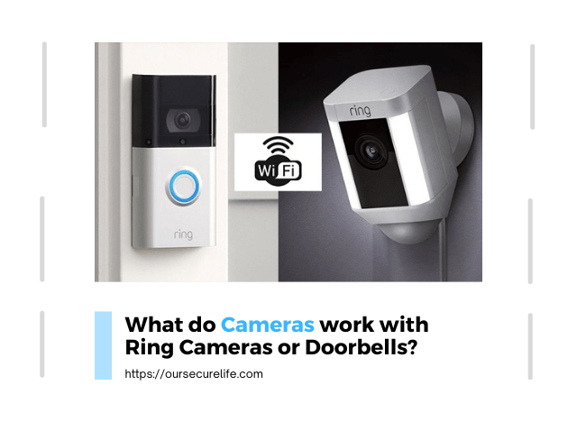 What do Cameras work with Ring Cameras or Doorbells 2